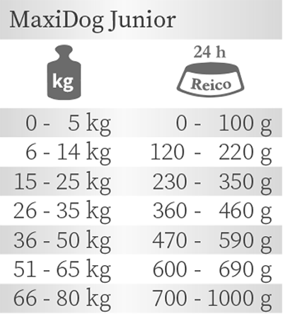 MaxiDog® Junior